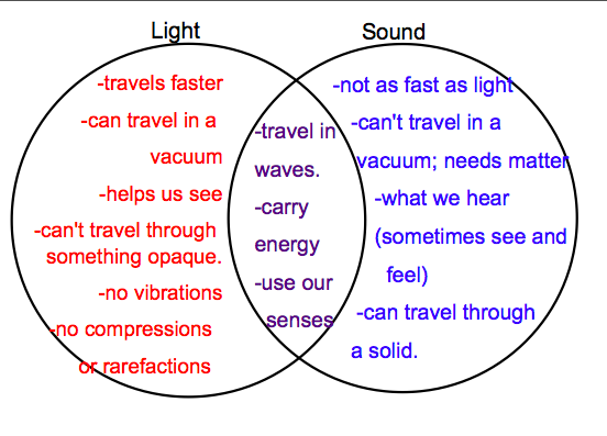 sound8light_vs_sound